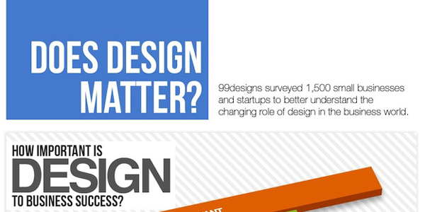 99designs-design-survey-inf