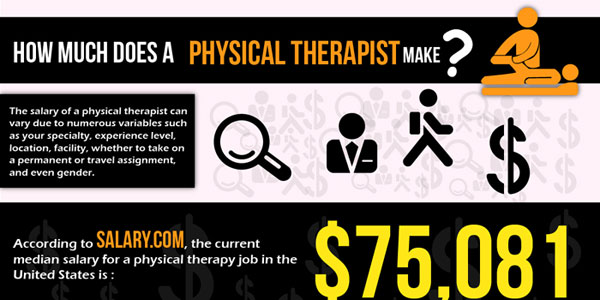 Physical Therapist Salary Infographic