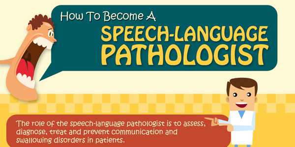 How To Be a Speech Therapist Infographic