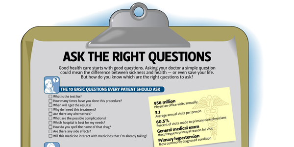 ask-doctor-questions-600