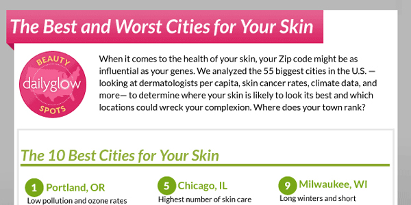 best-worst-cities-for-skin-600
