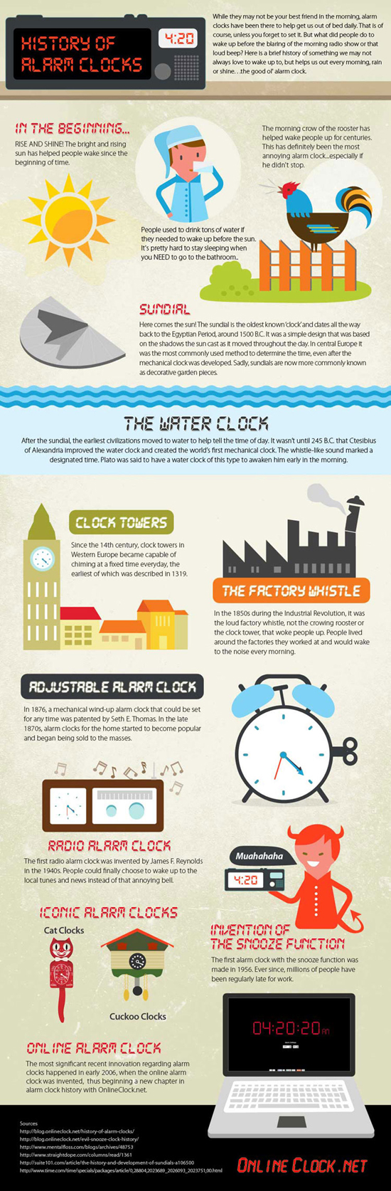 Infographic on the History of Alarm Clocks