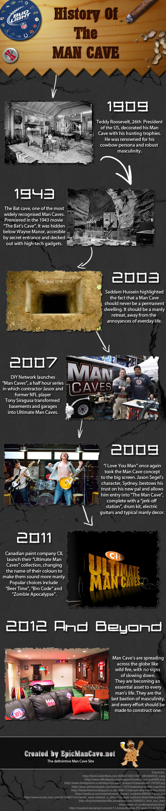 Man Caves Infographic