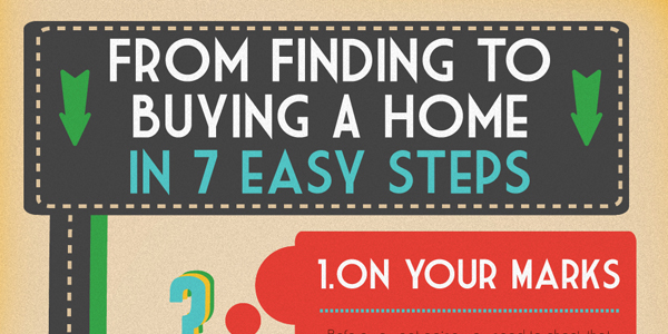 home-buying-7-easy-steps-infographic