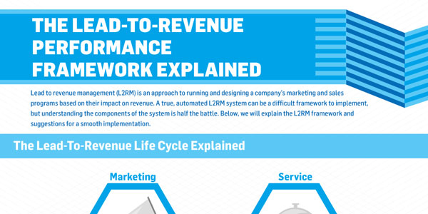 lead-to-revenue-infographic