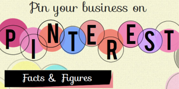 pin-your-business-on-pinterest-infographic-150