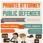 private vs public defense If you have been charged with a crime in, you will need to decide whether to hire an experienced private defense counsel or try to get a public defender.