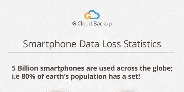 smart-phone-data-loss-infographic