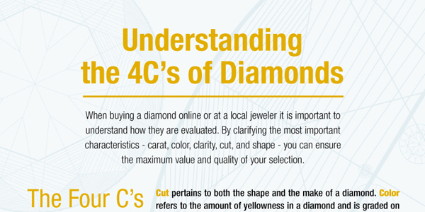 A Guide To Diamonds Infographic
