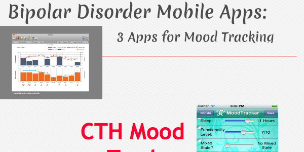 Infographic on Bipolar Disorder Mobile Apps