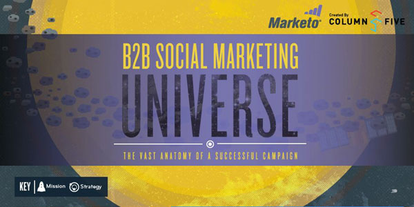 b2b-social-marketing-infographic
