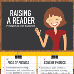 Becoming A Better Reader