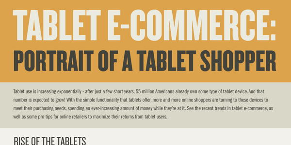 Infographic on the Portrait of a Tablet Shopper