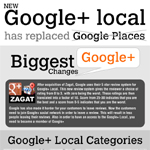Information on Google Plus Local