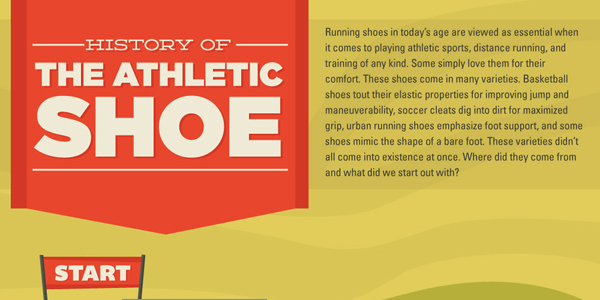 history of athletic footwear Athletic shoes have changed a lot - even over the last 100 years follow the path through our infographic and read.
