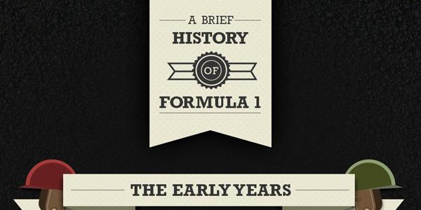 Infographic on Formula One Racing History