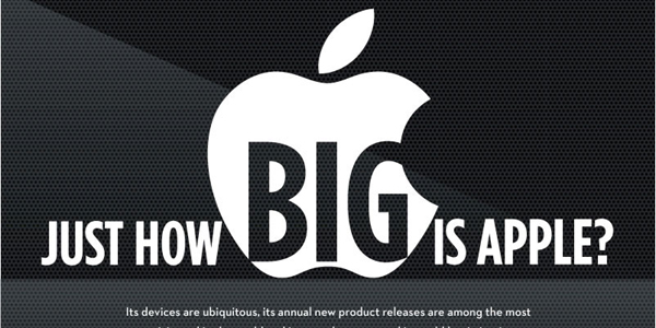 Just How Big Is Apple Infographic