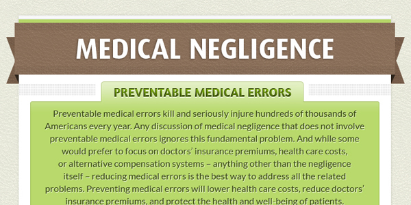 Infographic on Medical Negligence