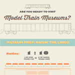 Top Model Train Museums