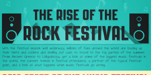 The Rise Of The Rock Festival Infographic