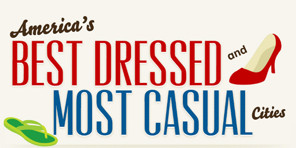 Infographic on Best Dressed Cities
