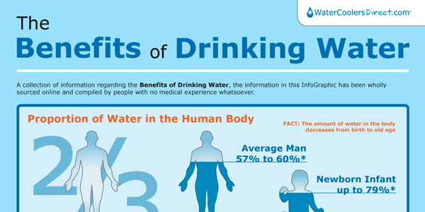 benefits of drinking water infographix directory