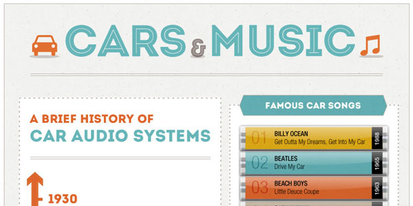 Marriage Between Cars and Music Infograpic