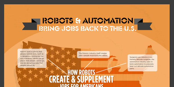 Infographic on How Robots Are Creating and Supplementing Jobs