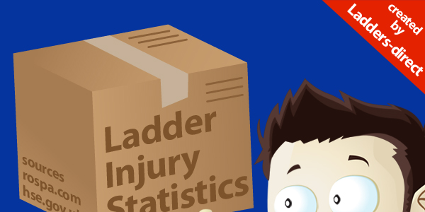 Ladder Accidents Infographic