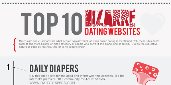 Top five adult dating sites