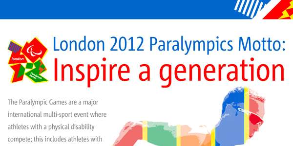 London 2012 Paralympics Infographic