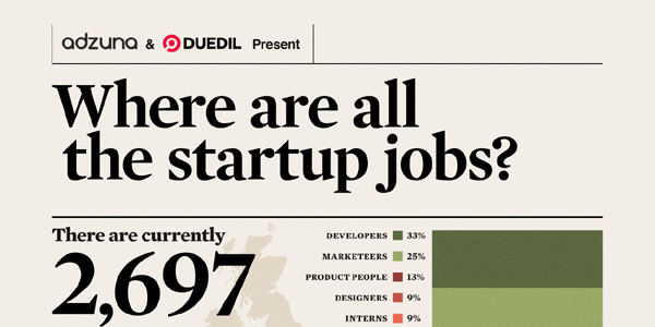 UK Startups Infographic