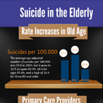 Stats on Elderly Suicides