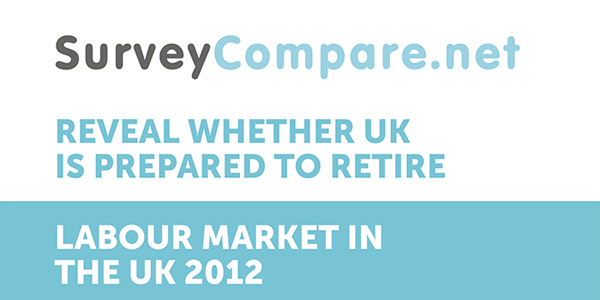 Are UK Individuals Prepared To Retire Infographic