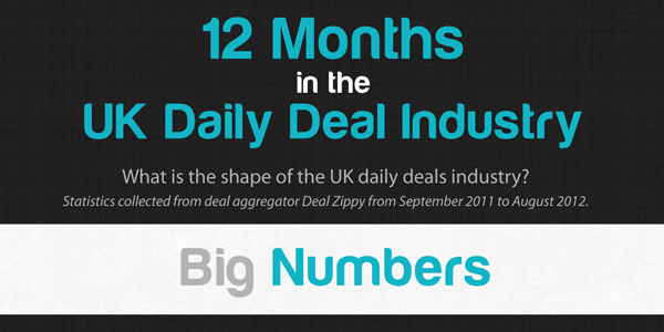 Infographic on the UK Daily Deals Industry