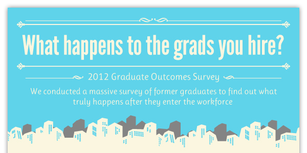What Happens To The Grads You Hire Infographic