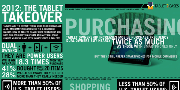 The Tablet Takeover Infographic