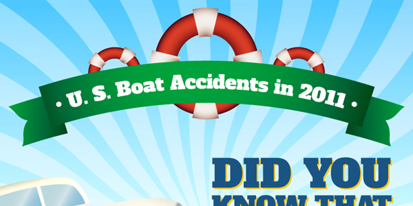 US Boat Accident Infographic