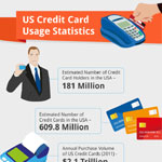 an introduction to the usage of credit cards in the united states There are several reasons why credit cards are popular in the us: they are  but  most people in the us don't use cash much either  of course, you have to  remember to pay it back before the introductory rate expires.