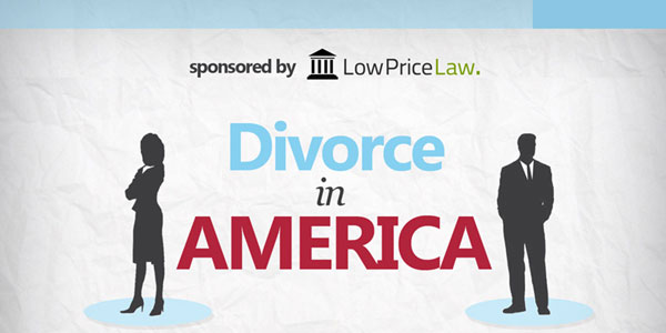 Reasons Why People Get Divorced Infographic