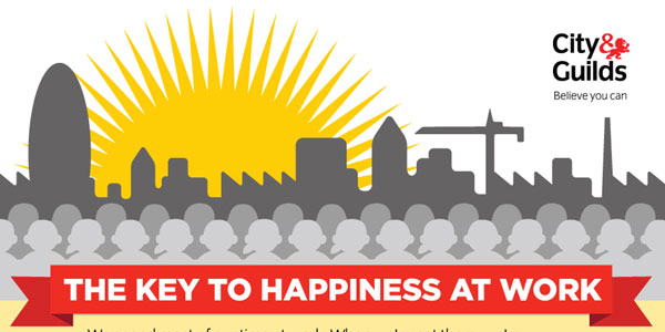 The Keys To Happiness at Work Infographic