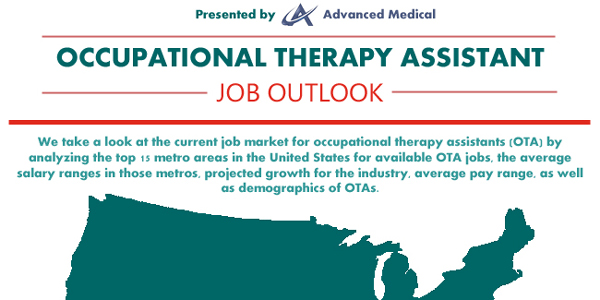 Job Outlook For OTA Infographic