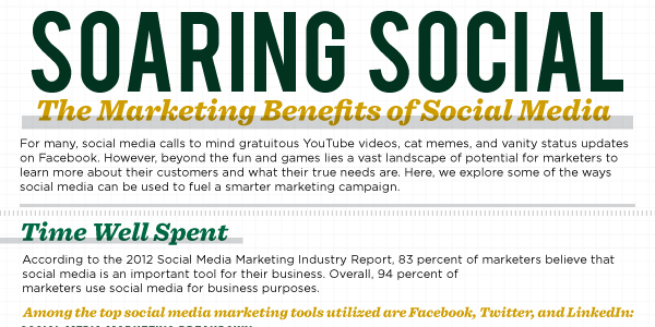 Ways Social Media Can Help Your Marketing Infographic