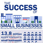 Success of Small Businesses in the United Kingdom