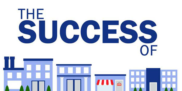 Success of Small Businesses in the UK Infographic