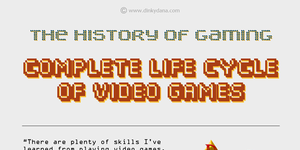 Video Game Lifecycle Infographic