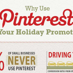 Using Pinterest For Your Holiday Promotions