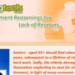 5 Reasons For Lack of Funding Retirement