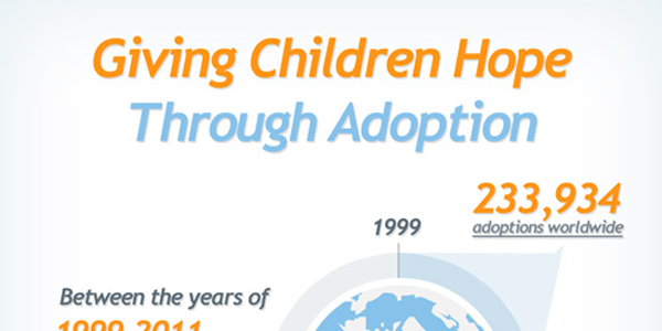 Worldwide Adoption Stats Infographic