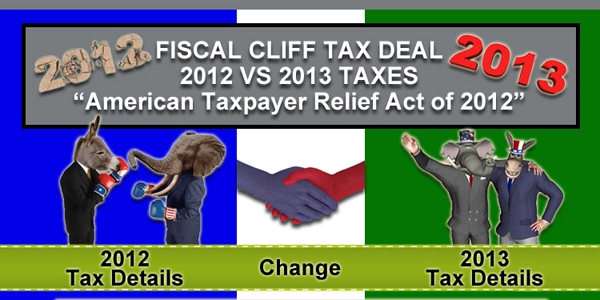 Fiscal Cliff Tax Changes Infographic